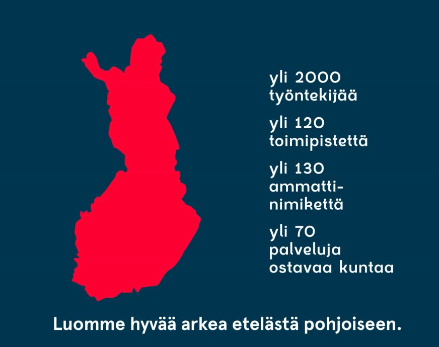 Suomen kartta, jonka yhteydessä kerrotaan kuinka Diakonissalaitoksen säätiö toimii etelästä pohjoiseen. Työntekijöitä on yli 2000, toimipisteitä yli 120, ammattinimikkeitä yli 130 ja palveluja ostaa yli 70 kuntaa.