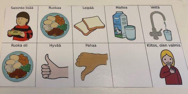 kuvakommunikaatiolla paperilla ruokailutilanteita. Kuvakommunikaationa esitetty asiat: saisinko lisää, ruokaa, leipää, maitoa, vettä, ruoka oli, hyvää, pahaa ja kiitos olen valmis.